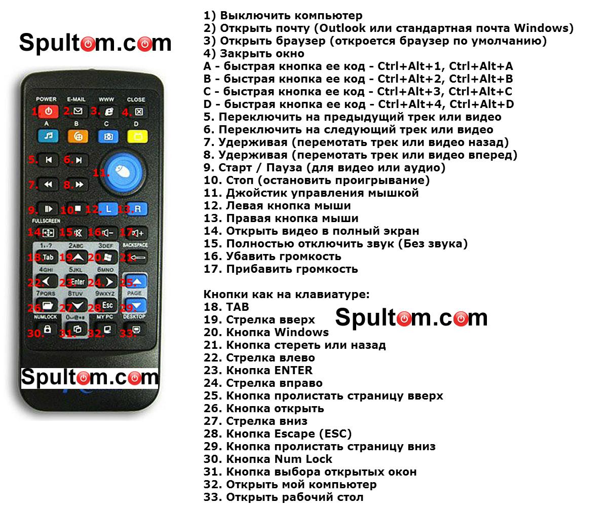 Инструкция к пульту для компьютера PC Remote